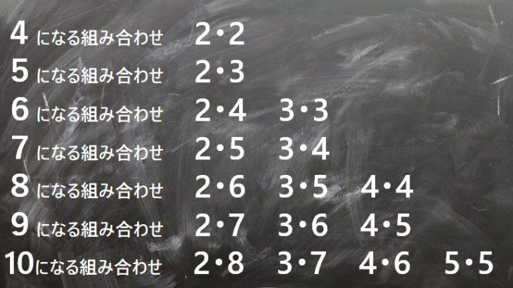 数の合成・分解の16個の組み合わせをマスターすれば繰り下がり引き算までスムーズ!