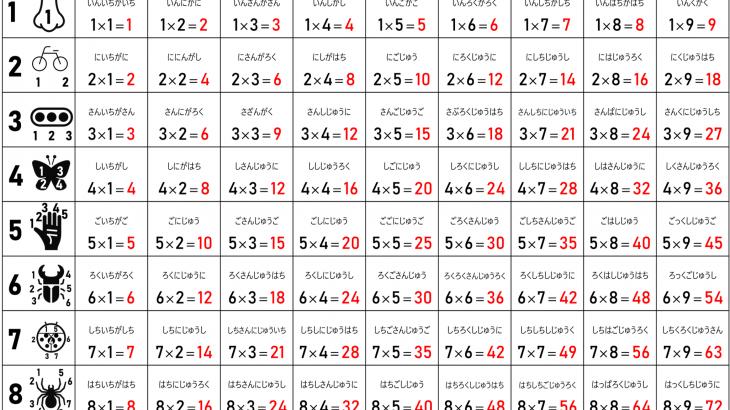 シンプルでおしゃれ!かけ算九九表【無料ダウンロード】
