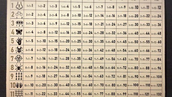 かけ算ポスター(12の段)