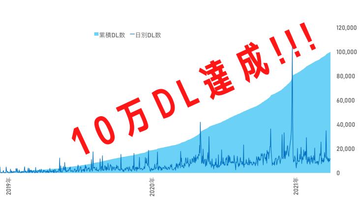 プリント累計ダウンロード数が10万DLを突破しました!!